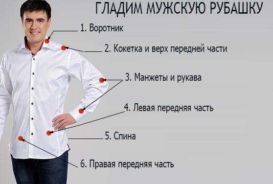 54f04e4d5c4b726 Как правильно гладить рубашки с длинным и коротким рукавом правильно ...