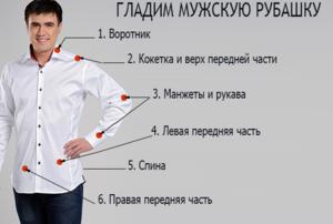 Особенности глажки руковов