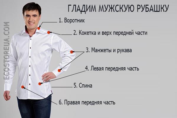3c270abb21c7680 Как гладить мужскую рубашку: выбор режима утюга, порядок глажки, как ...