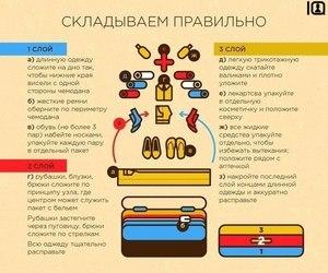 Предметы гигиены в чемодане